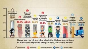 frica-americani